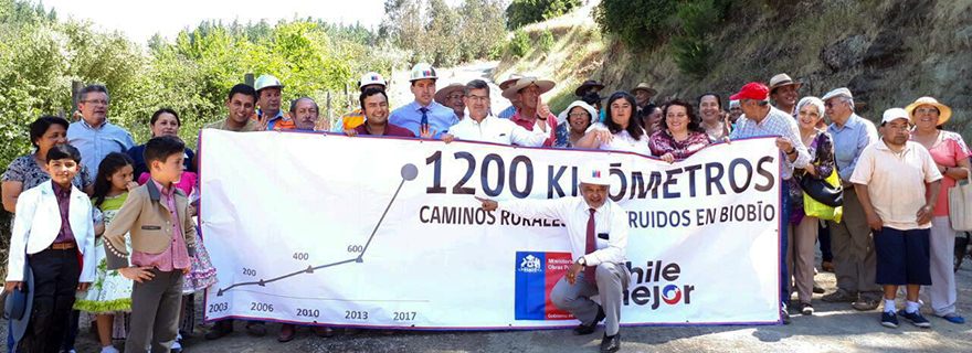 1200kms caminos rurales